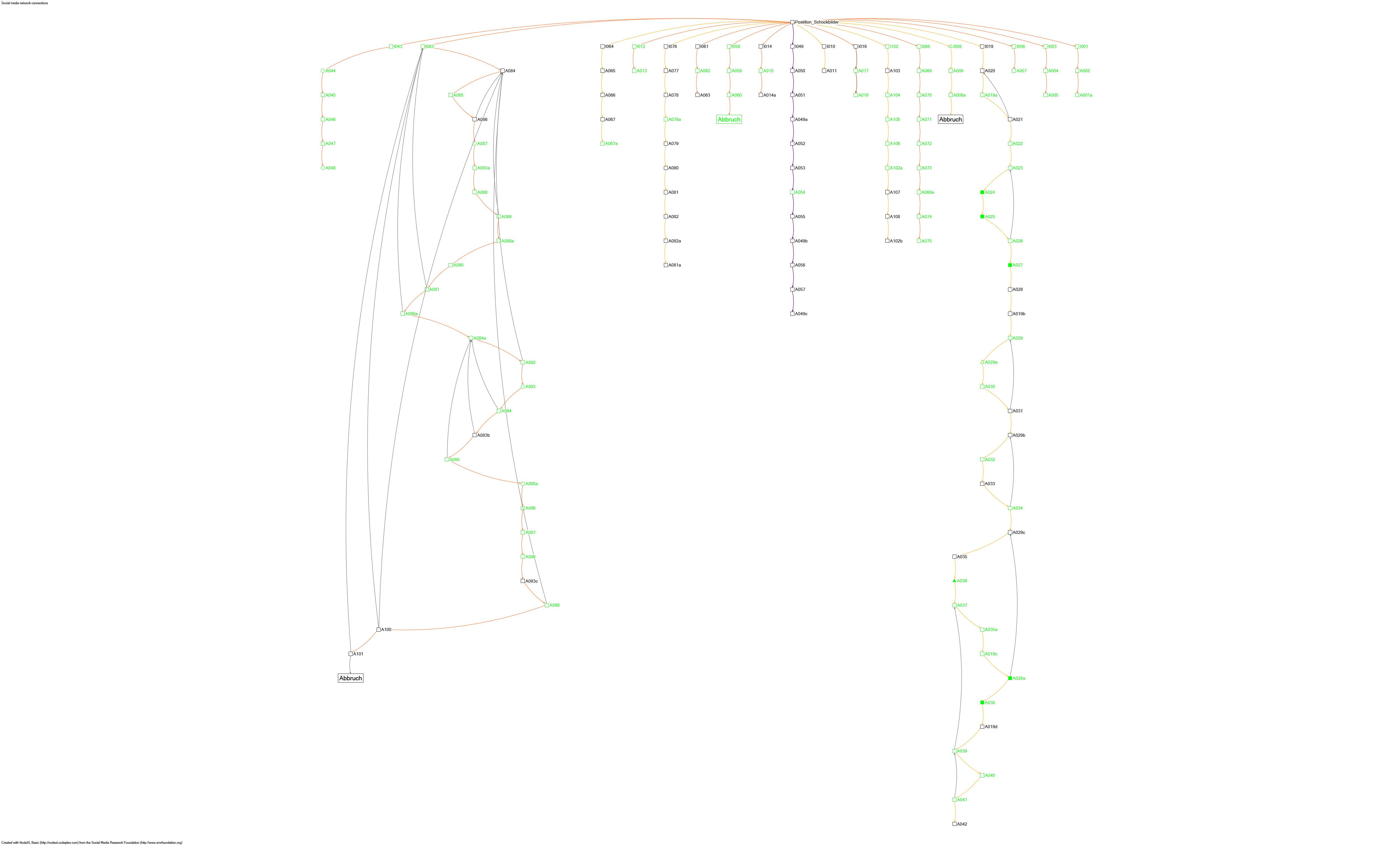 Abbildung_14_Postillon_Schockbilder